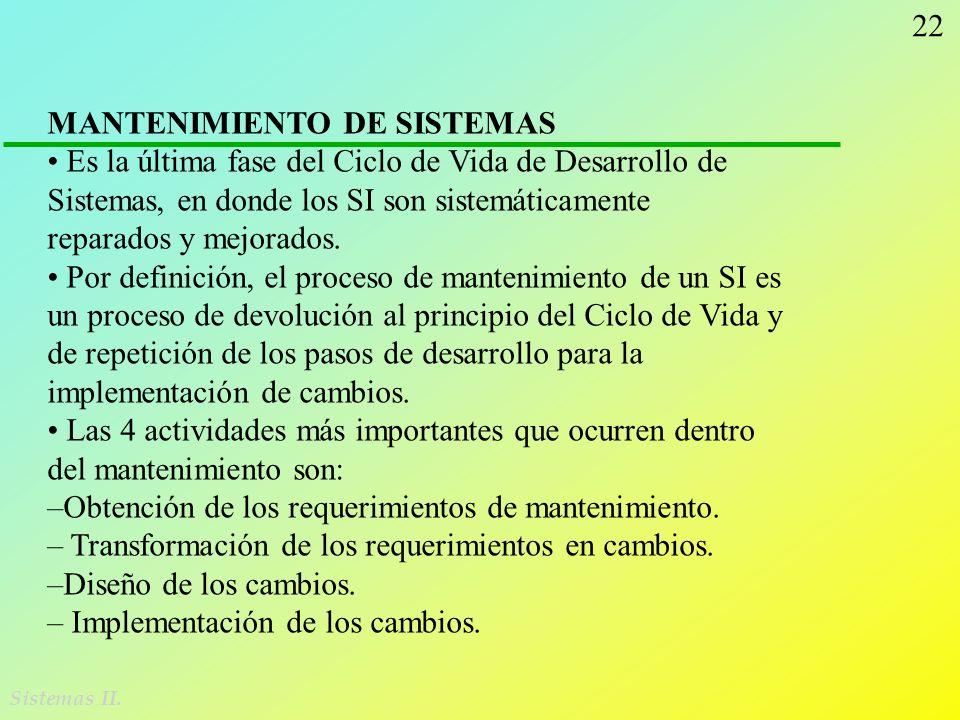 MANTENIMIENTO DE SISTEMAS