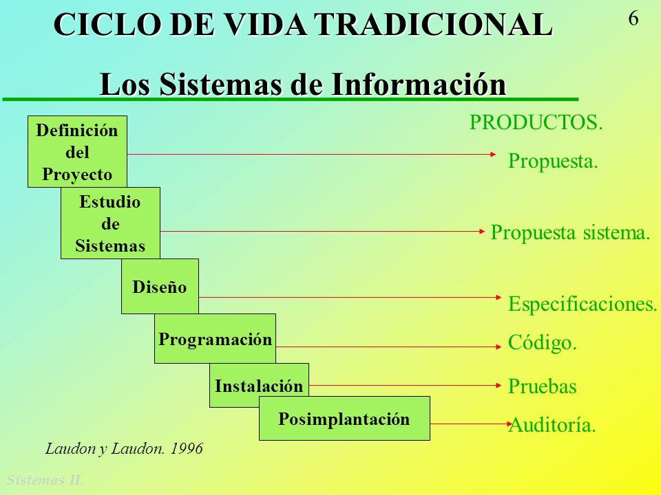 CICLO DE VIDA TRADICIONAL Los Sistemas de Información