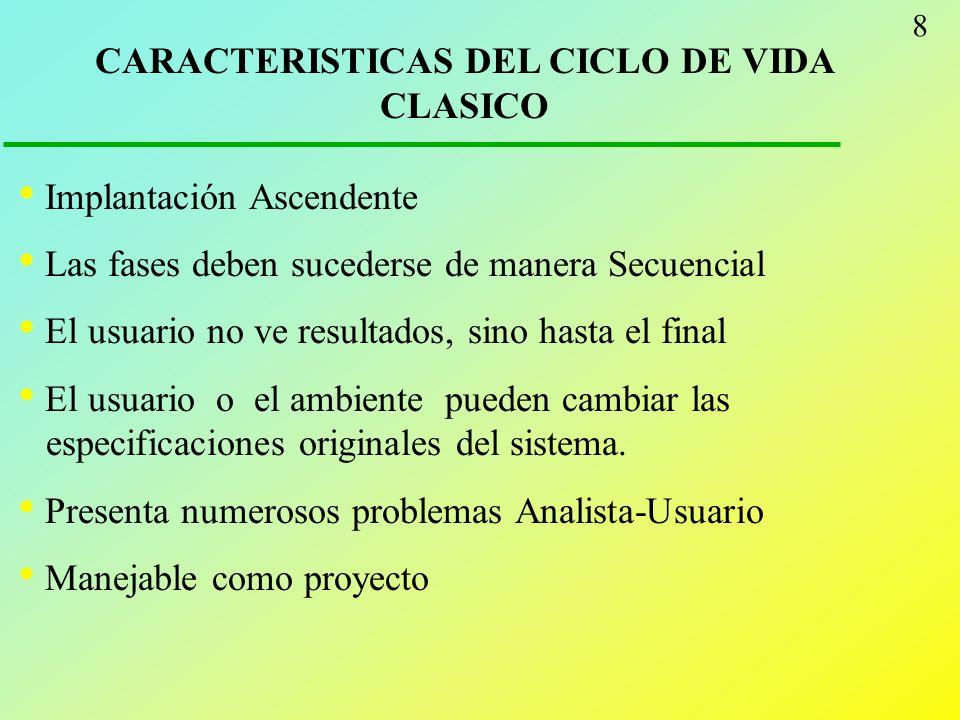 CARACTERISTICAS DEL CICLO DE VIDA CLASICO