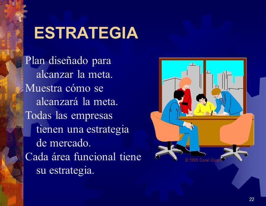 ESTRATEGIA Plan diseñado para alcanzar la meta.