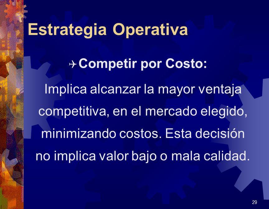 Estrategia Operativa Competir por Costo:
