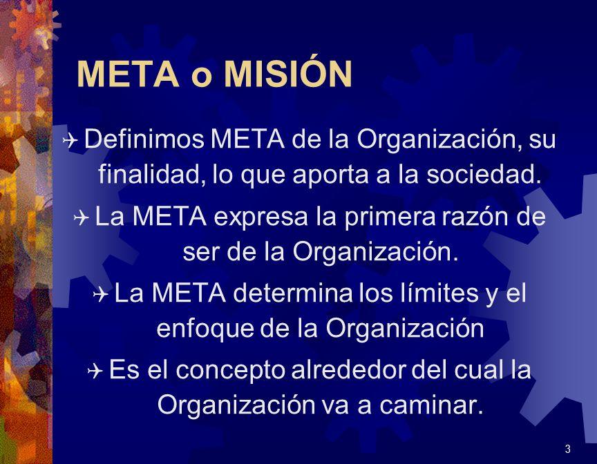 META o MISIÓN Definimos META de la Organización, su finalidad, lo que aporta a la sociedad.