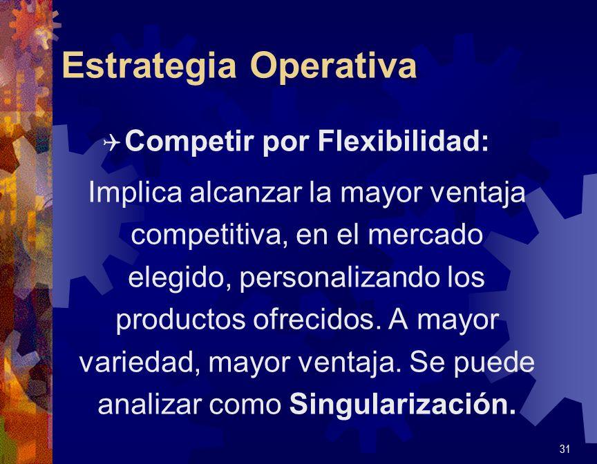 Competir por Flexibilidad: