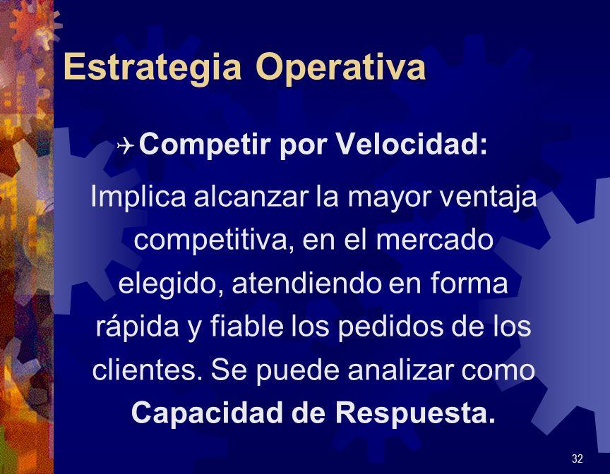 Competir por Velocidad: