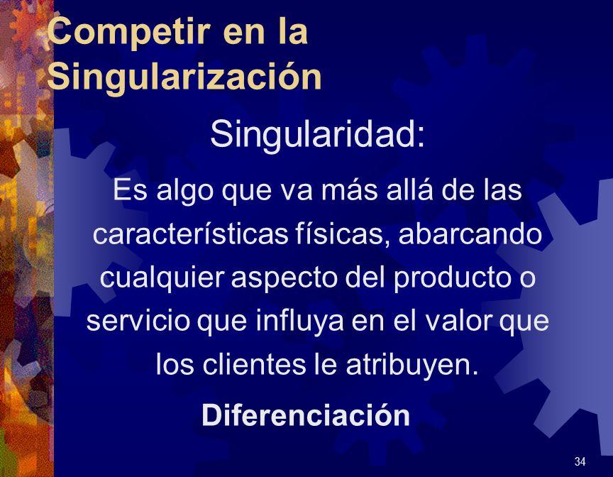 Competir en la Singularización