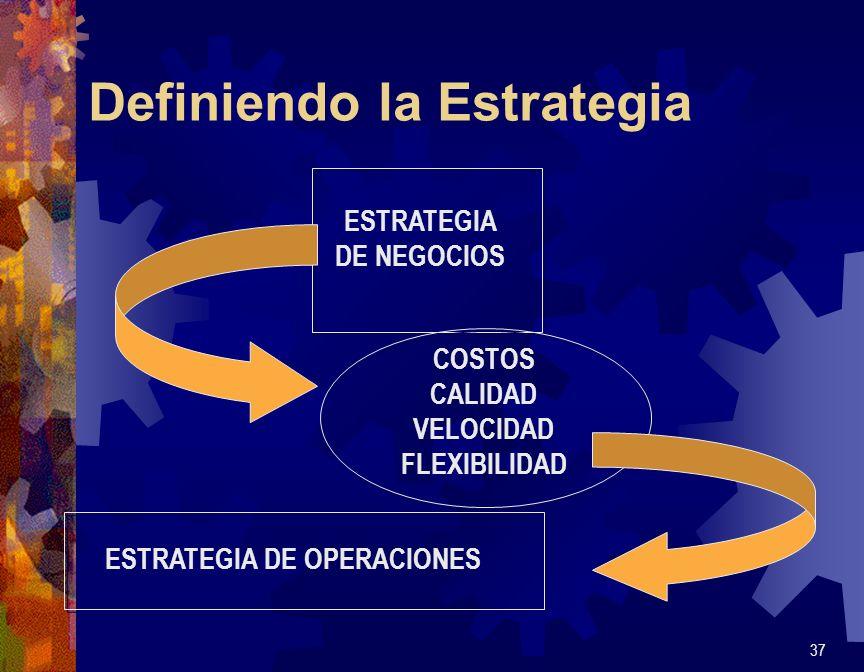 Definiendo la Estrategia