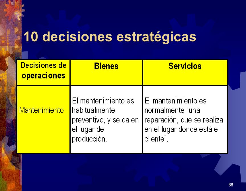 10 decisiones estratégicas