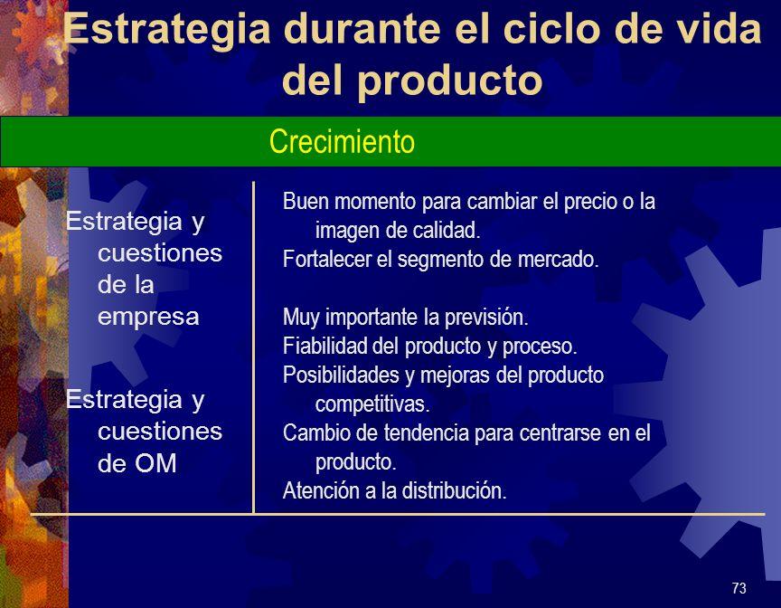 Estrategia durante el ciclo de vida del producto
