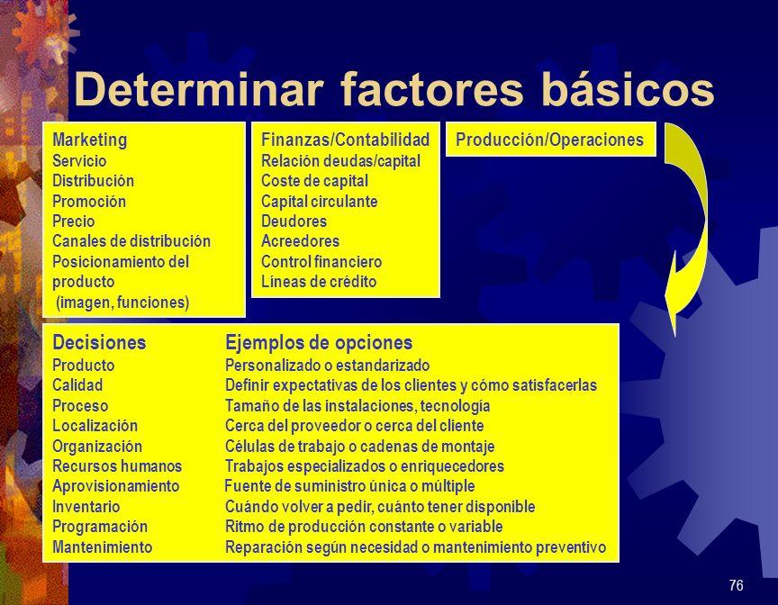Determinar factores básicos