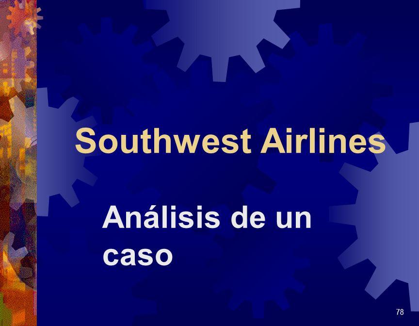 Southwest Airlines Análisis de un caso