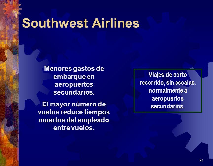 Menores gastos de embarque en aeropuertos secundarios.