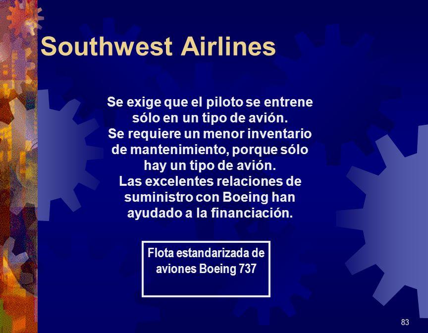Southwest AirlinesSe exige que el piloto se entrene sólo en un tipo de avión.