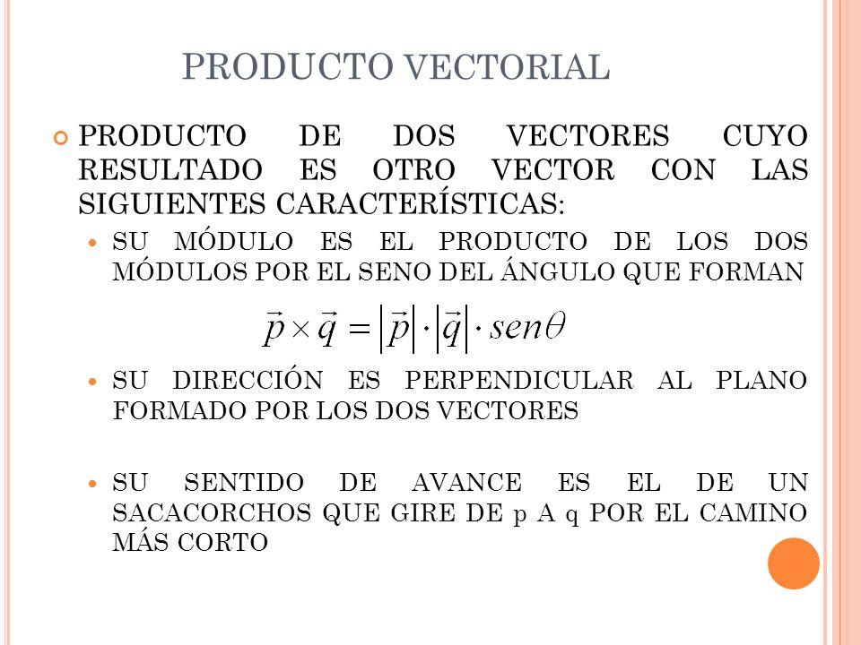 PRODUCTO vectorialPRODUCTO DE DOS VECTORES CUYO RESULTADO ES OTRO VECTOR CON LAS SIGUIENTES CARACTERÍSTICAS: