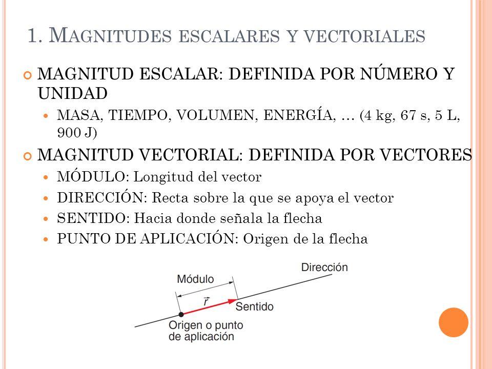 1. Magnitudes escalares y vectoriales