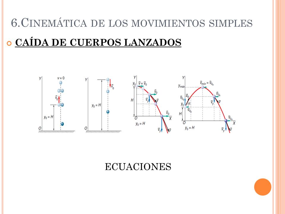 6.Cinemática de los movimientos simples