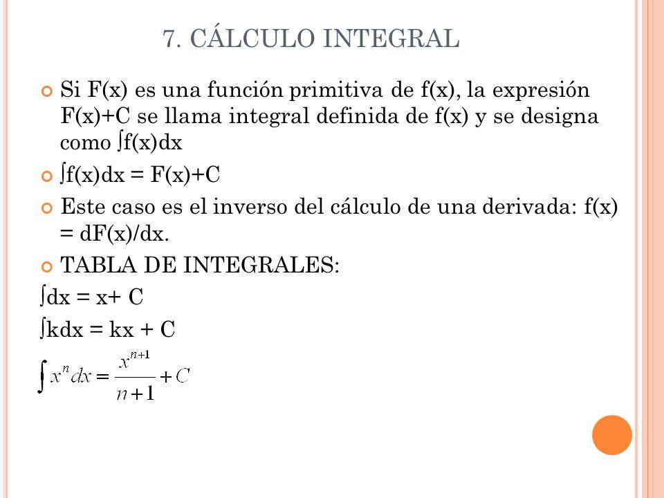 7. CÁLCULO INTEGRALSi F(x) es una función primitiva de f(x), la expresión F(x)+C se llama integral definida de f(x) y se designa como ∫f(x)dx.