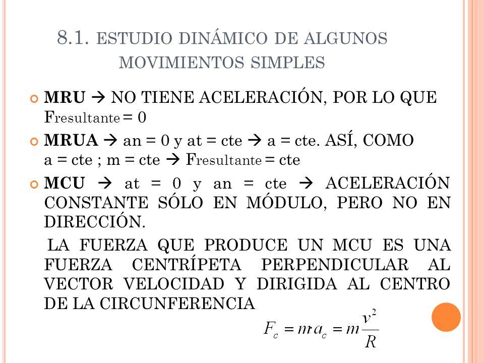 8.1. estudio dinámico de algunos movimientos simples