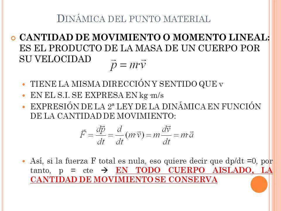 Dinámica del punto material