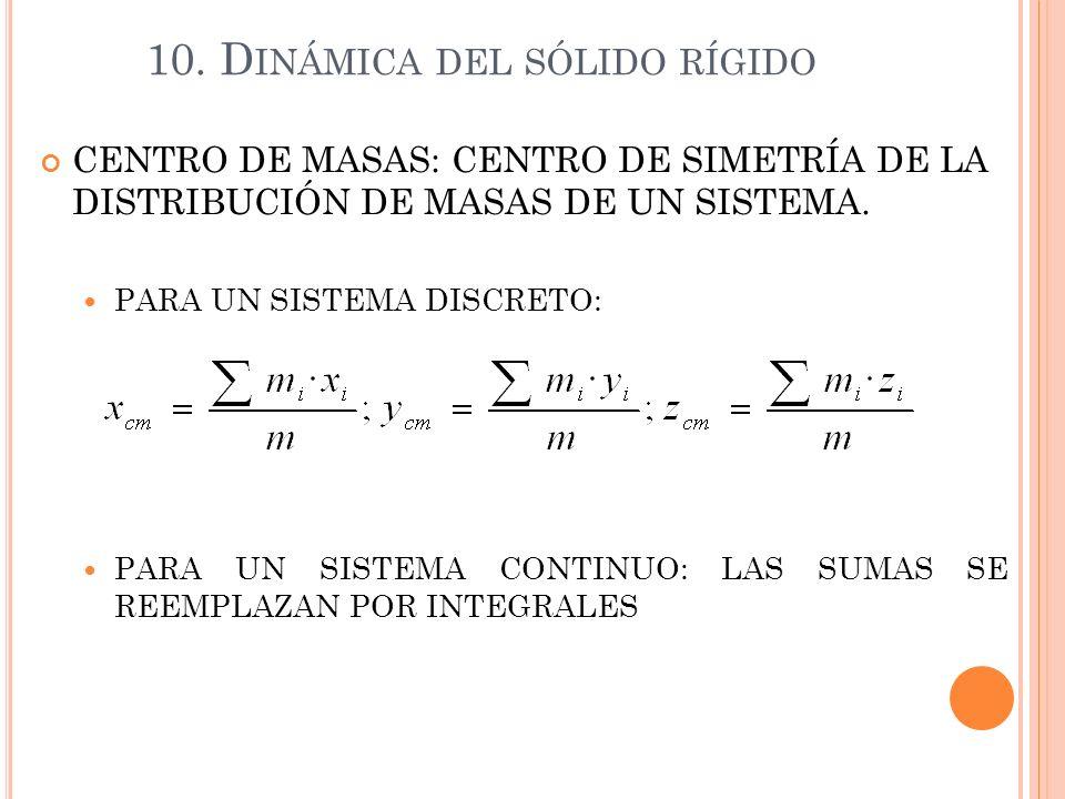 10. Dinámica del sólido rígido