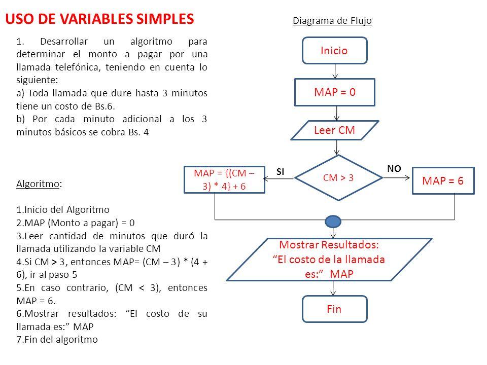 Mostrar resultados el costo de la llamada es map ppt video 1 mostrar ccuart Choice Image