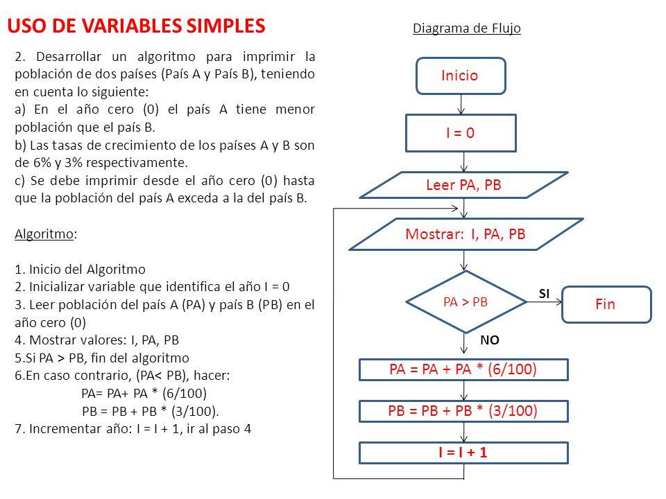 USO DE VARIABLES SIMPLES