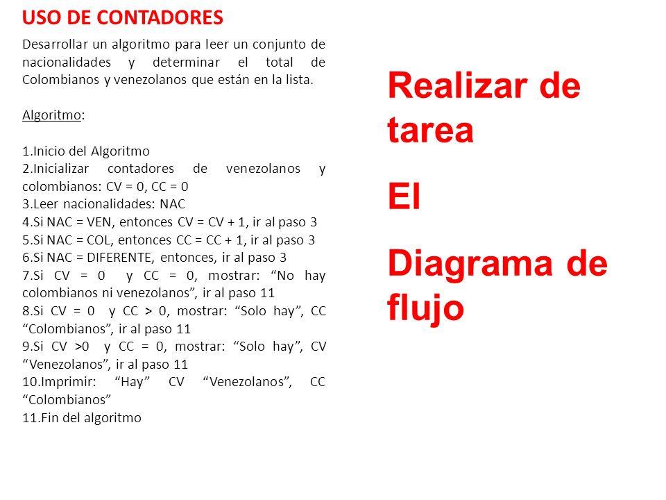 Realizar de tarea El Diagrama de flujo USO DE CONTADORES