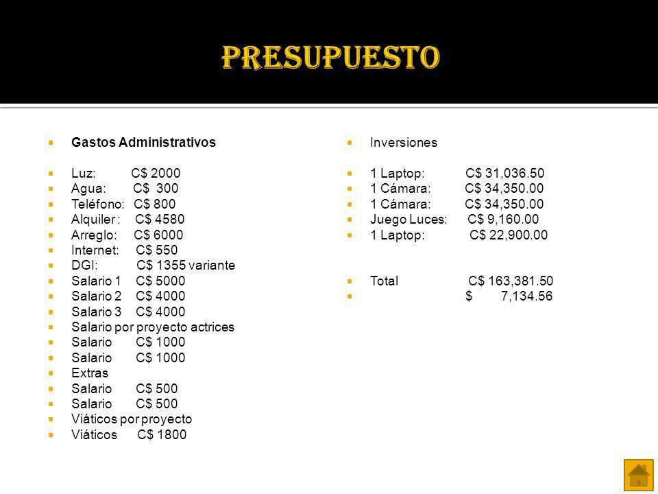 Presupuesto Gastos Administrativos Luz: C$ 2000 Agua: C$ 300