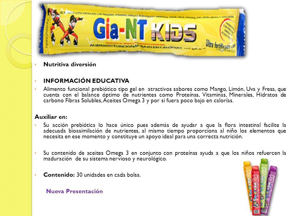 Nutritiva diversión INFORMACIÓN EDUCATIVA