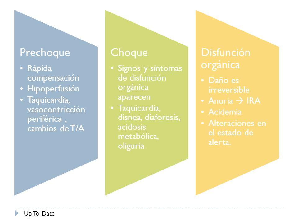 Up To Date Prechoque Rápida compensación Hipoperfusión