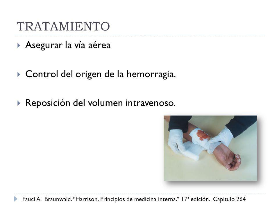 TRATAMIENTO Asegurar la vía aérea Control del origen de la hemorragia.
