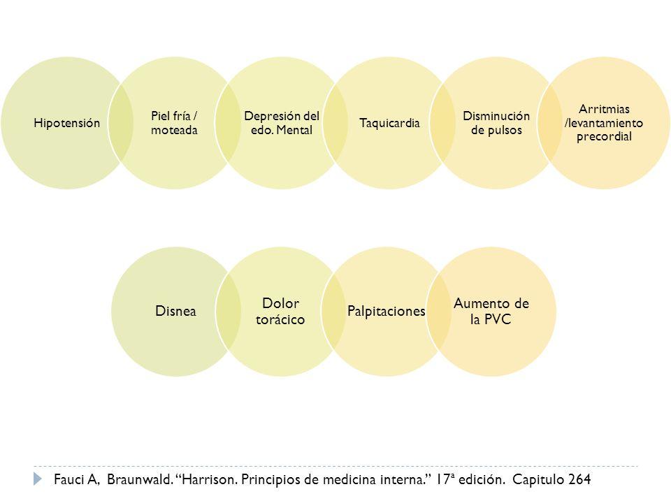 Hipotensión Piel fría / moteada. Depresión del edo. Mental. Taquicardia. Disminución de pulsos. Arritmias /levantamiento precordial.