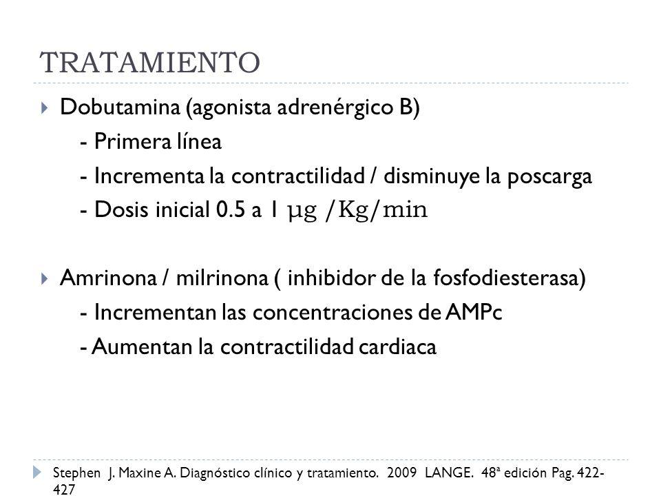 TRATAMIENTO Dobutamina (agonista adrenérgico B) - Primera línea