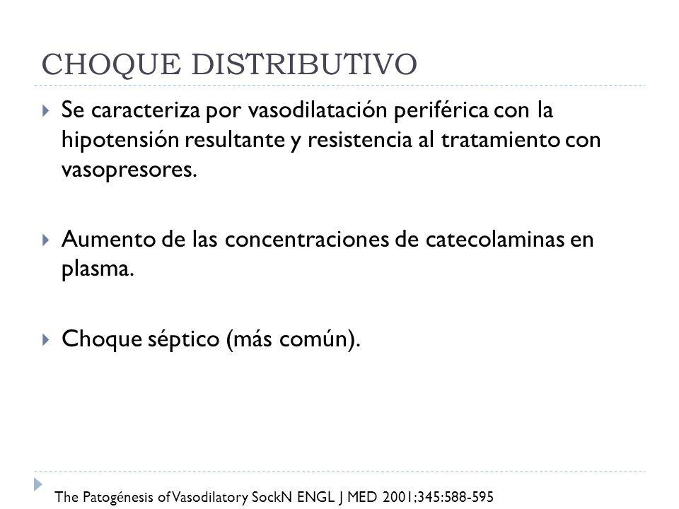 CHOQUE DISTRIBUTIVO Se caracteriza por vasodilatación periférica con la hipotensión resultante y resistencia al tratamiento con vasopresores.