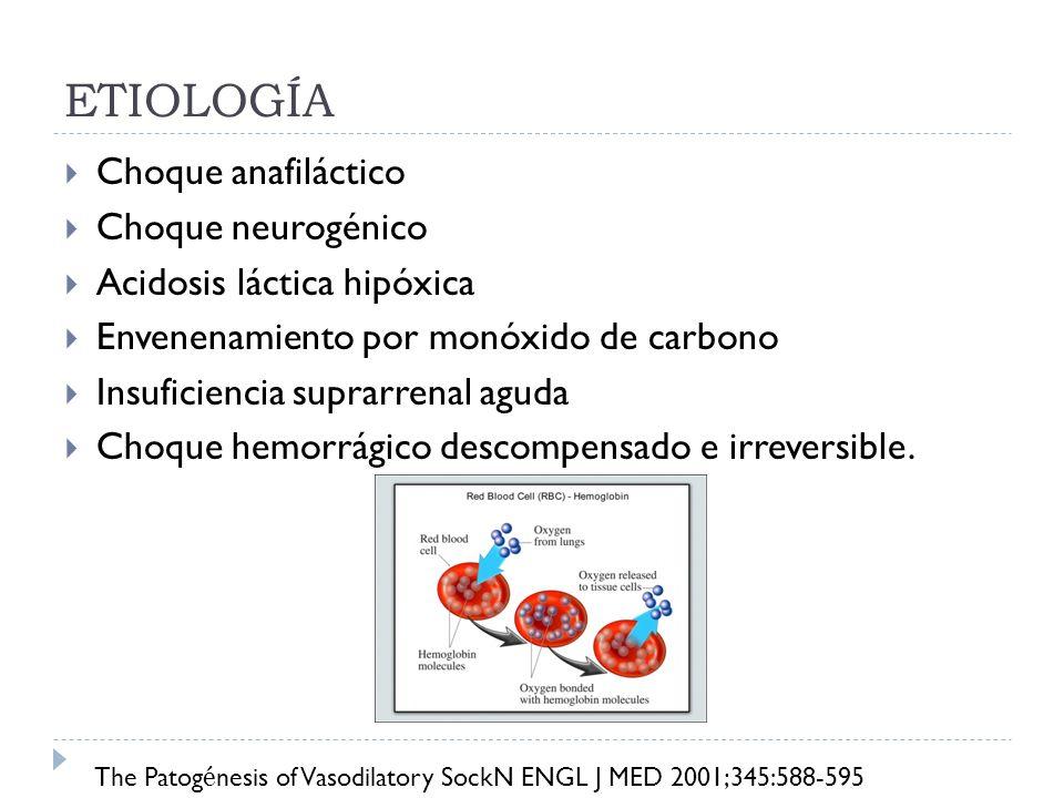 ETIOLOGÍA Choque anafiláctico Choque neurogénico