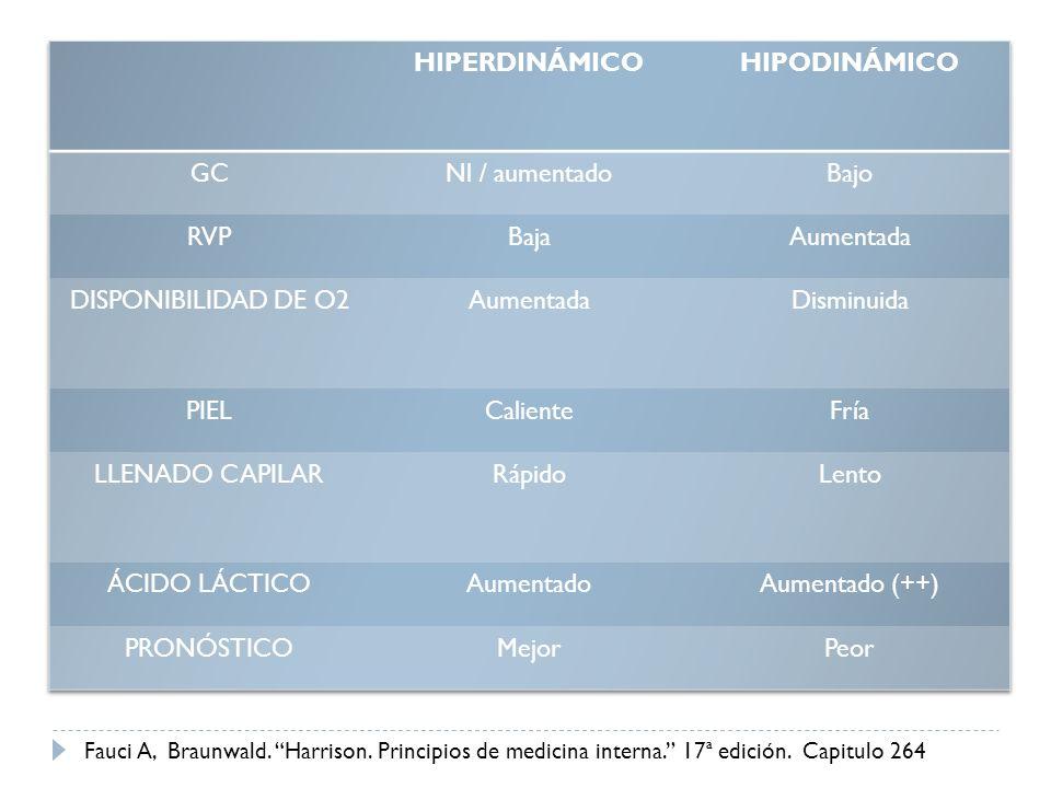 HIPERDINÁMICO HIPODINÁMICO