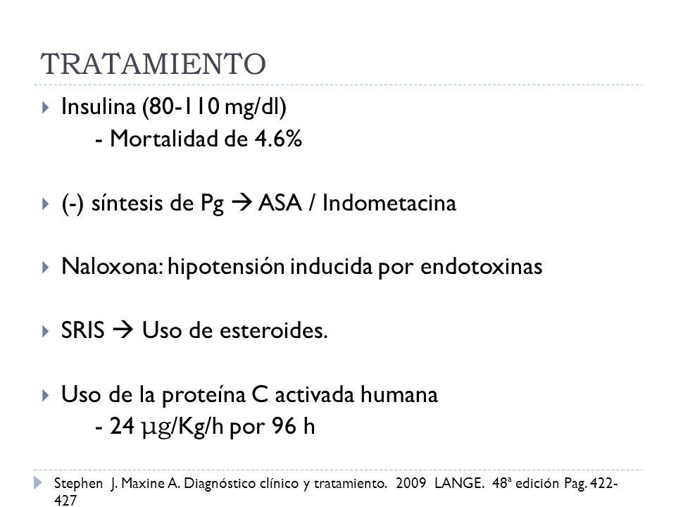 TRATAMIENTO Insulina (80-110 mg/dl) - Mortalidad de 4.6%