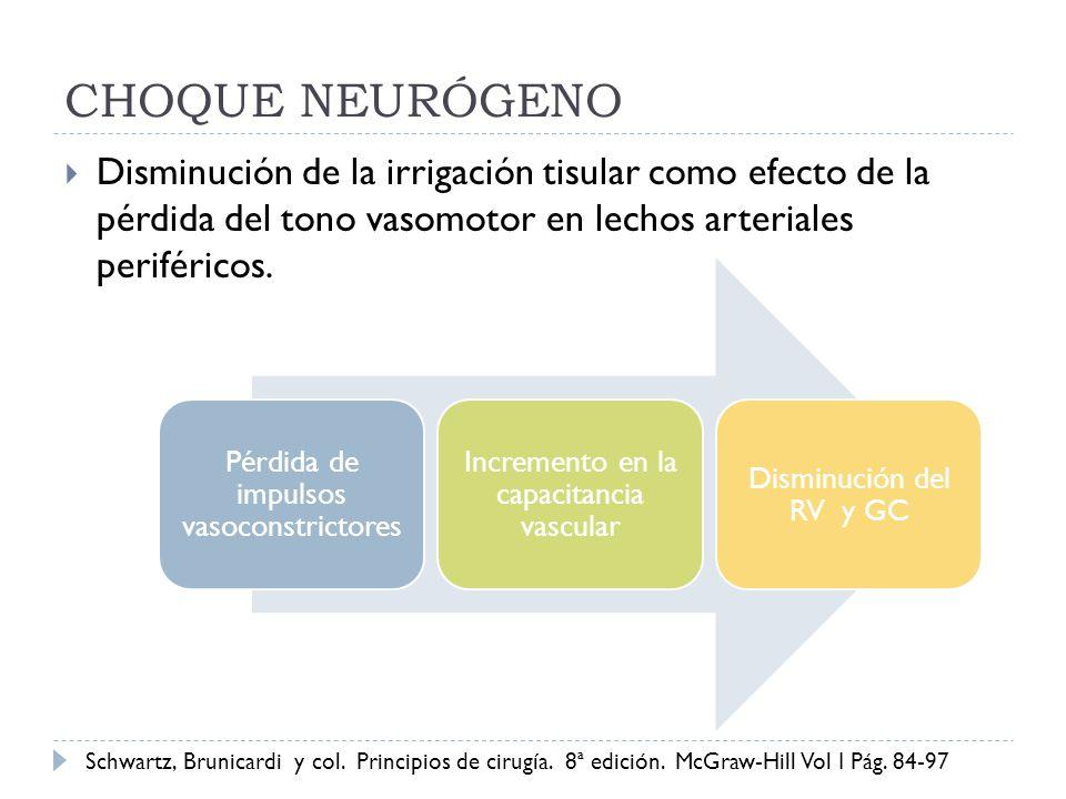 CHOQUE NEURÓGENO Disminución de la irrigación tisular como efecto de la pérdida del tono vasomotor en lechos arteriales periféricos.