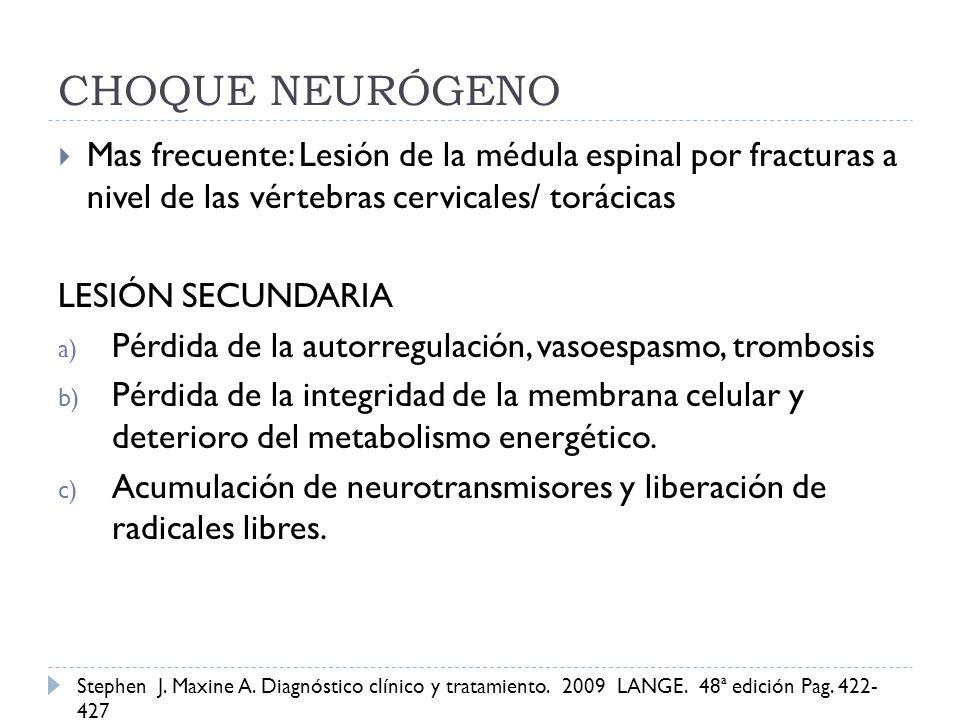 CHOQUE NEURÓGENO Mas frecuente: Lesión de la médula espinal por fracturas a nivel de las vértebras cervicales/ torácicas.