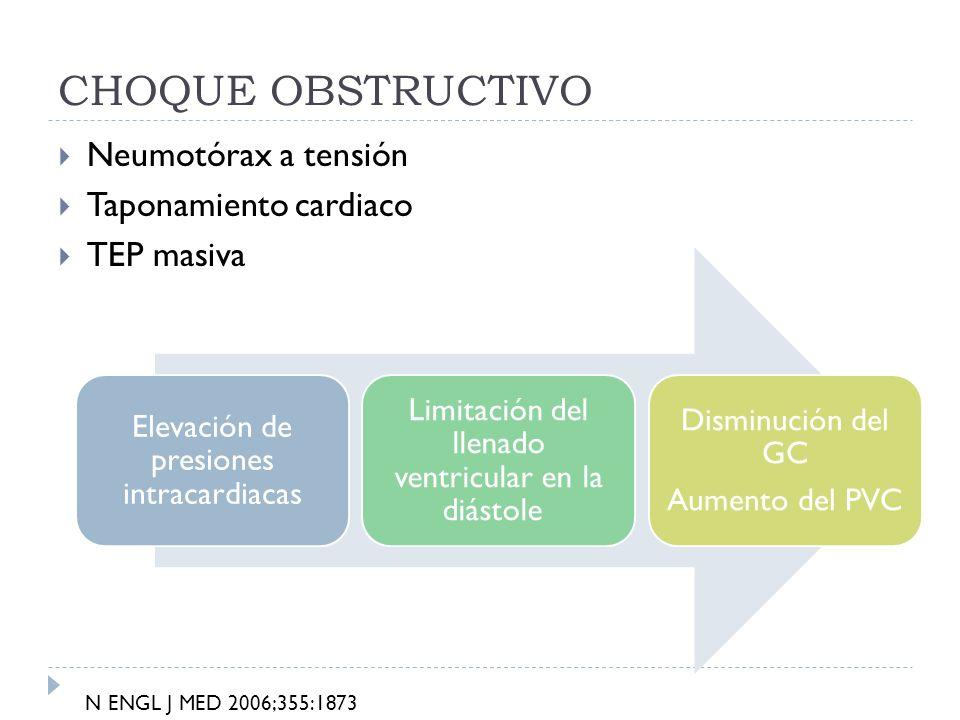 CHOQUE OBSTRUCTIVO Neumotórax a tensión Taponamiento cardiaco