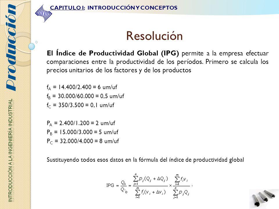 Producción Resolución