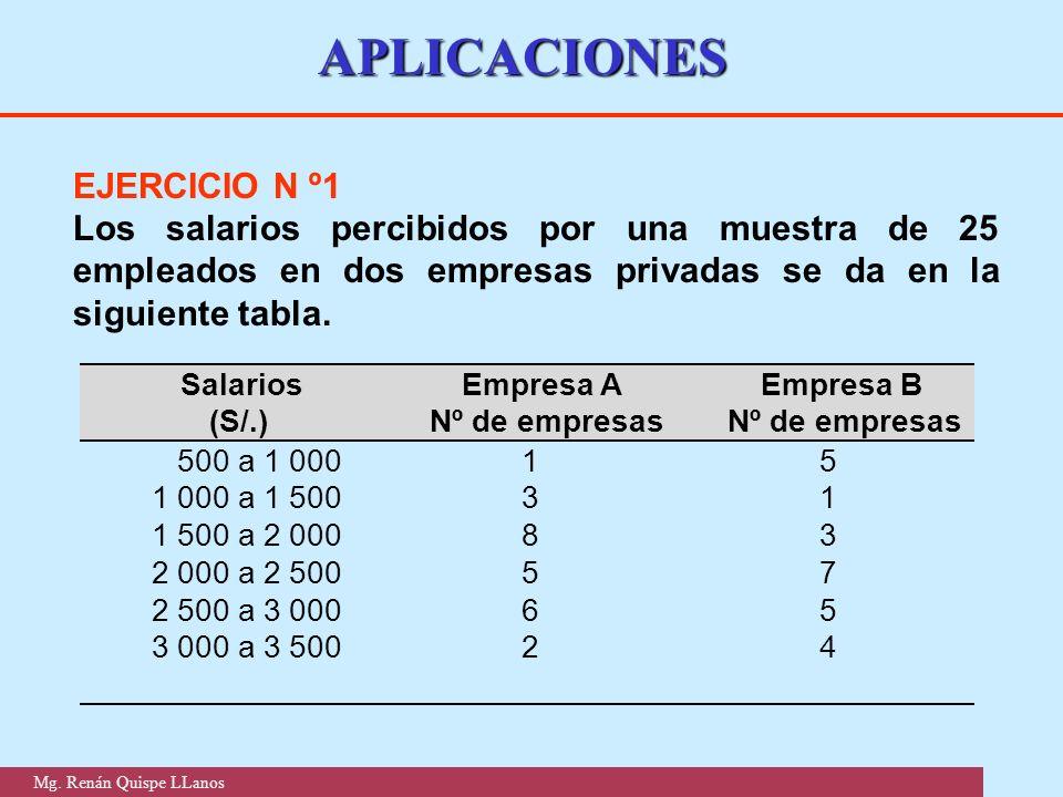 APLICACIONES EJERCICIO N º1