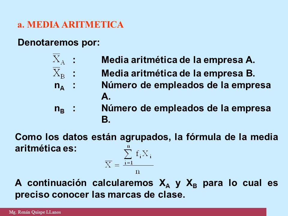 : Media aritmética de la empresa A.