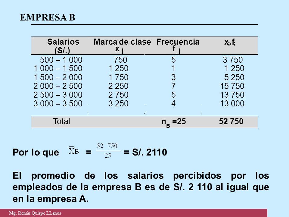 EMPRESA B Por lo que = = S/. 2110