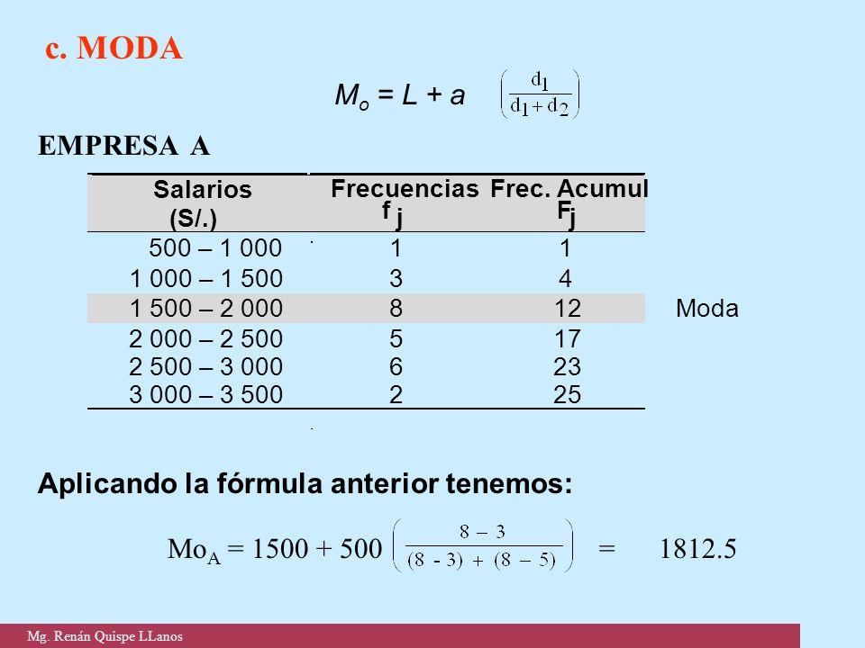 c. MODA Mo = L + a EMPRESA A Aplicando la fórmula anterior tenemos: