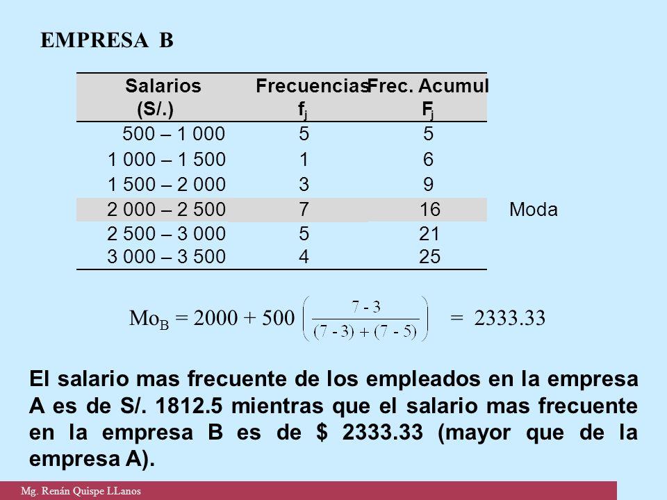 EMPRESA B Salarios. Frecuencias. Frec. Acumul. (S/.) f. F. j. j. 500 – 1 000. 5. 5. 1 000 – 1 500.