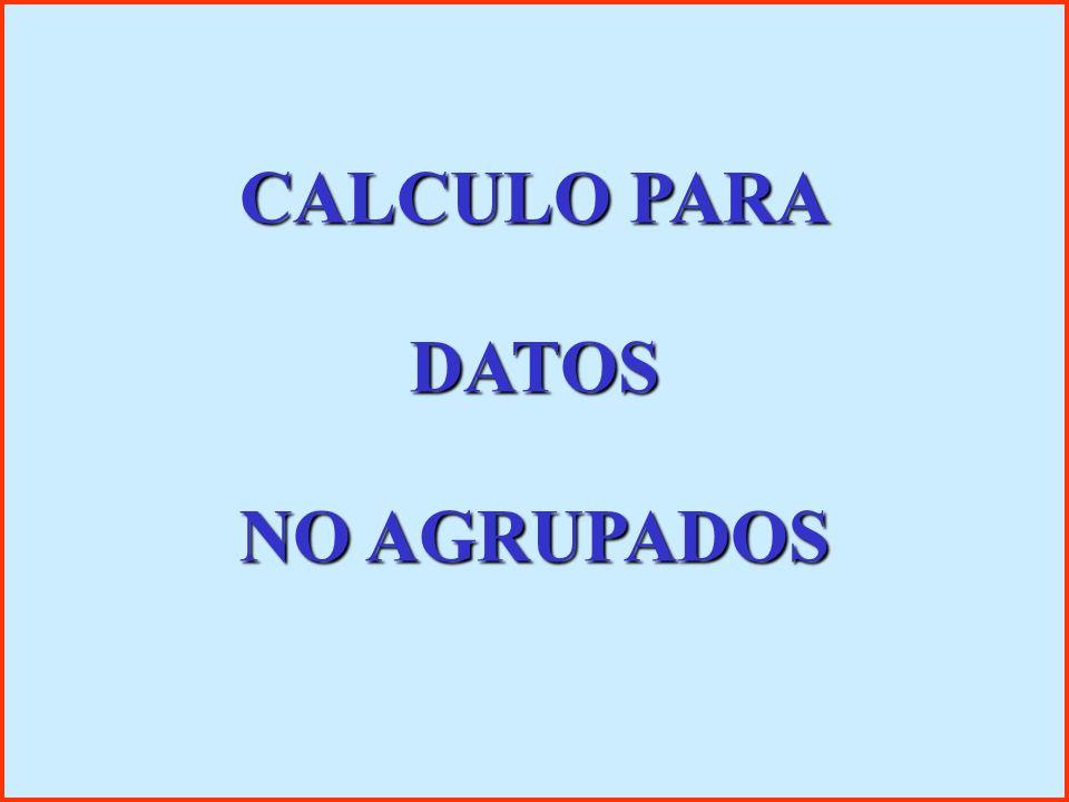 CALCULO PARA DATOS NO AGRUPADOS