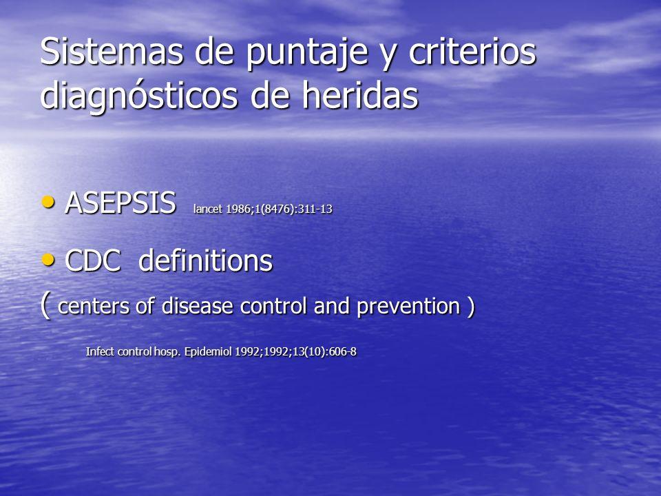 Sistemas de puntaje y criterios diagnósticos de heridas
