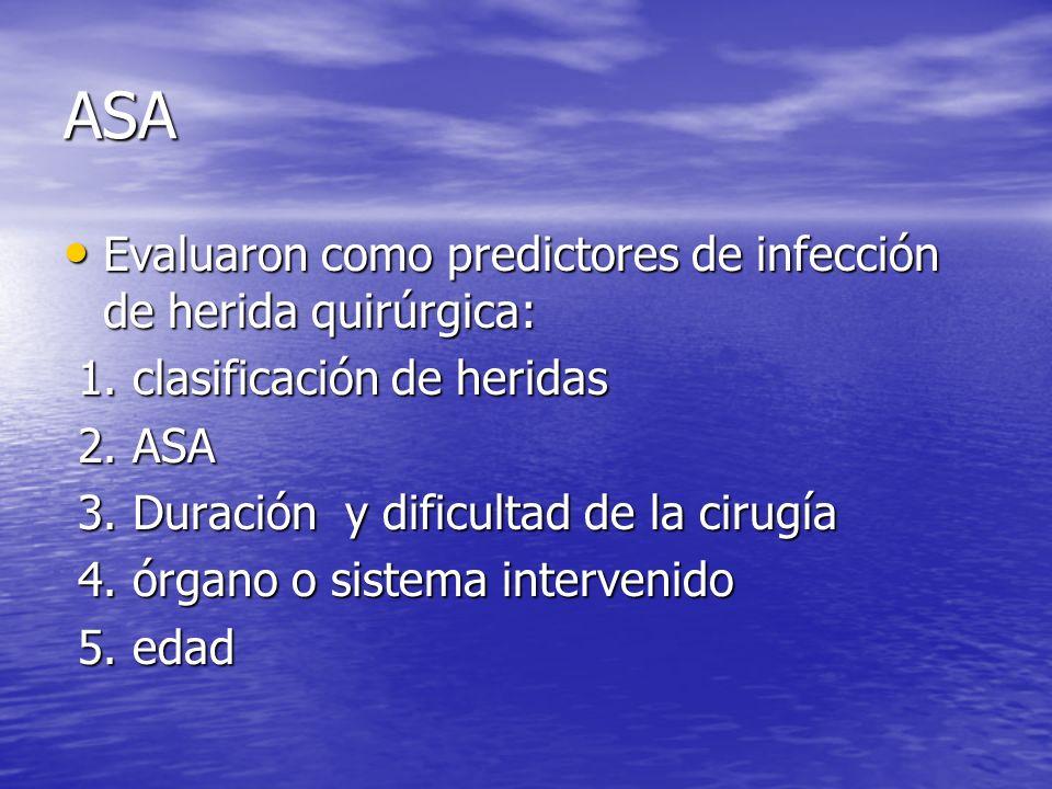 ASA Evaluaron como predictores de infección de herida quirúrgica: