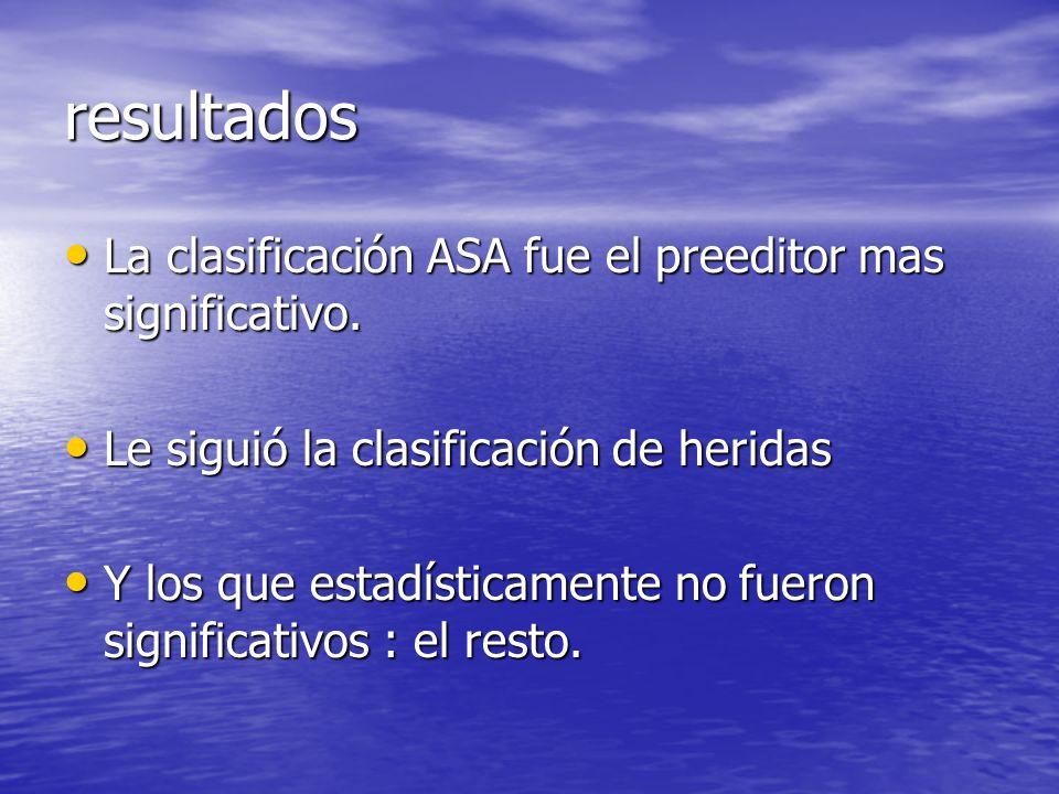resultados La clasificación ASA fue el preeditor mas significativo.