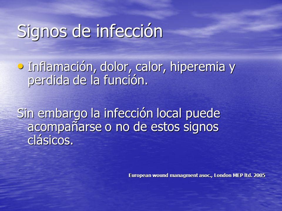 Signos de infecciónInflamación, dolor, calor, hiperemia y perdida de la función.
